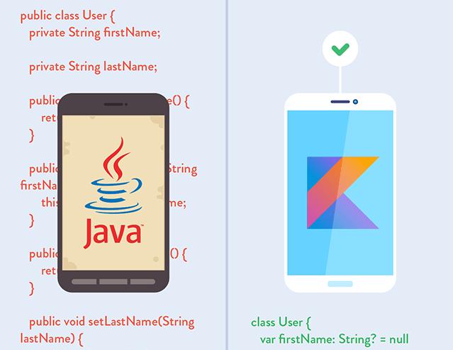 De Java a Kotlin, comparando código primera parte