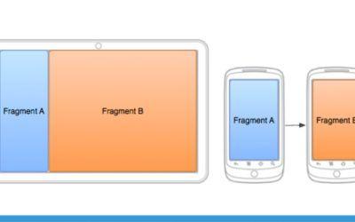 Manejo de Fragmentos en Android