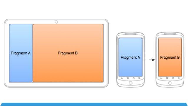 fragment-en-android