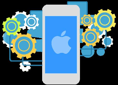 Aplicación IOS – Anatomía y Componentes