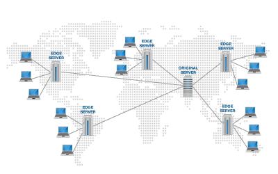 ¿Qué es un CDN?, cómo acelarar el contenido estático de tu web